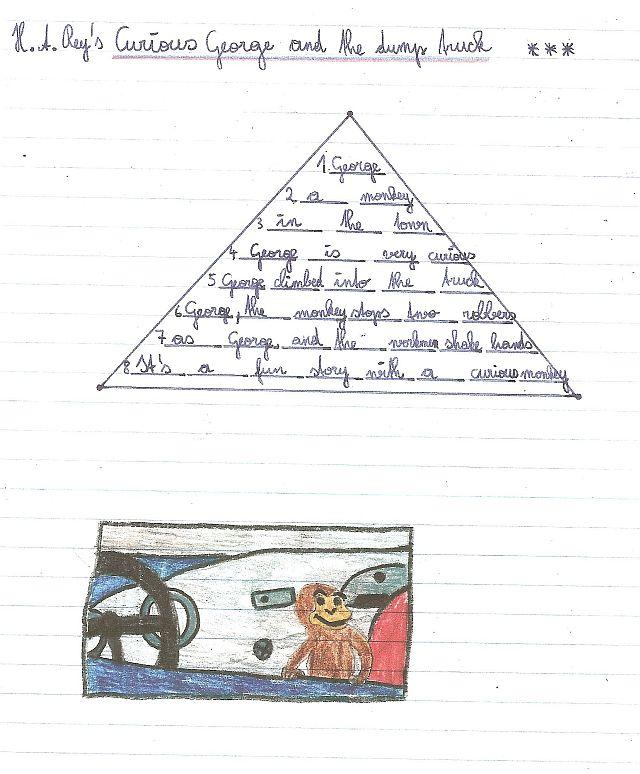 mitosis flip book example