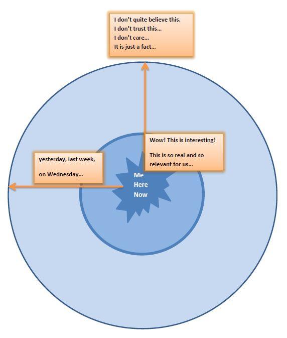 reporting-circle